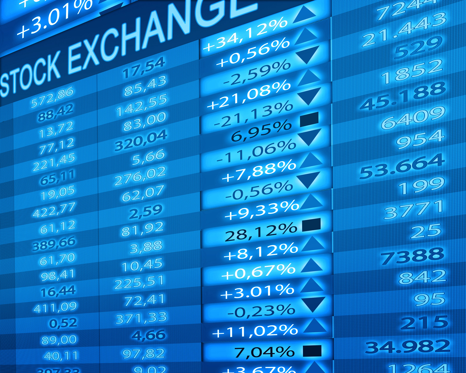 Large Stock Exchange screen